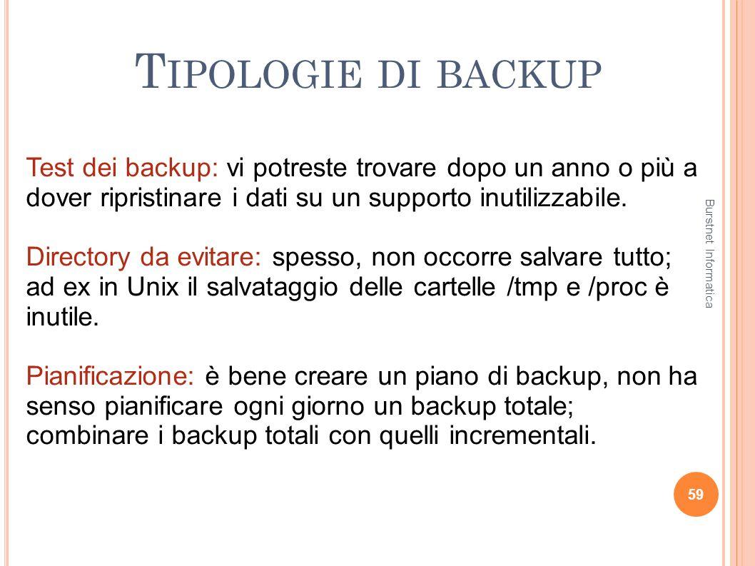 Tipologie di backup Test dei backup: vi potreste trovare dopo un anno o più a dover ripristinare i dati su un supporto inutilizzabile.