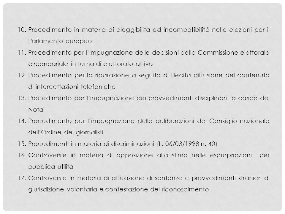 Procedimento in materia di eleggibilità ed incompatibilità nelle elezioni per il Parlamento europeo