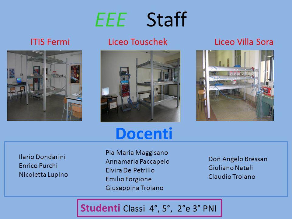 EEE Staff Docenti Studenti Classi 4°, 5°, 2°e 3° PNI Liceo Touschek