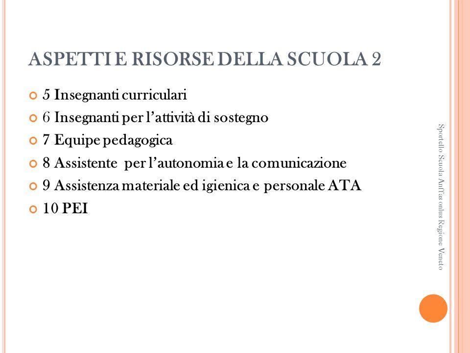 ASPETTI E RISORSE DELLA SCUOLA 2