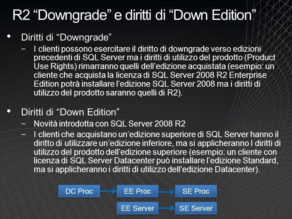 R2 Downgrade e diritti di Down Edition
