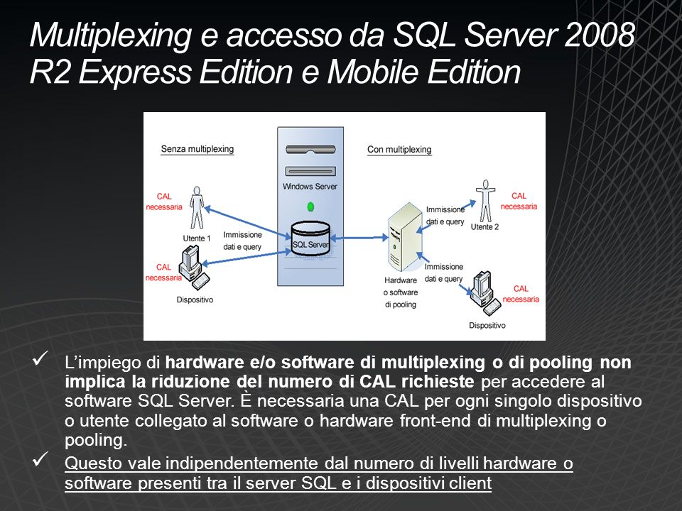 Multiplexing e accesso da SQL Server 2008 R2 Express Edition e Mobile Edition