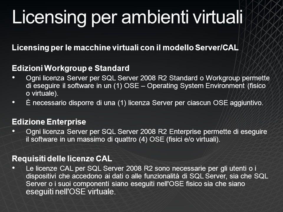 Licensing per ambienti virtuali