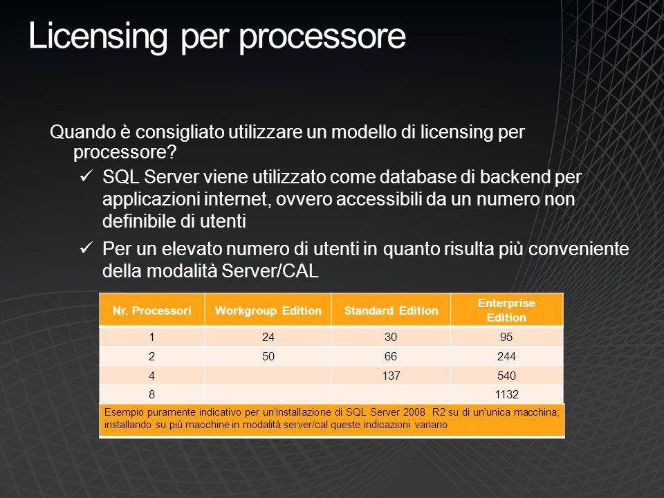Licensing per processore