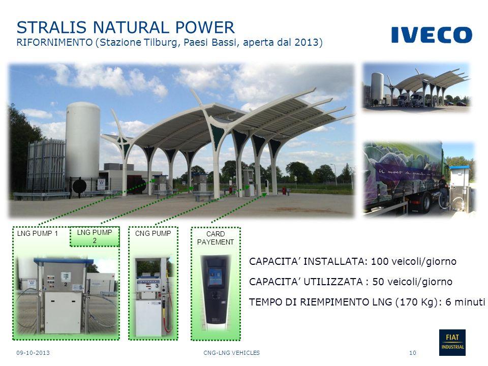 STRALIS NATURAL POWER RIFORNIMENTO (Stazione Tilburg, Paesi Bassi, aperta dal 2013)