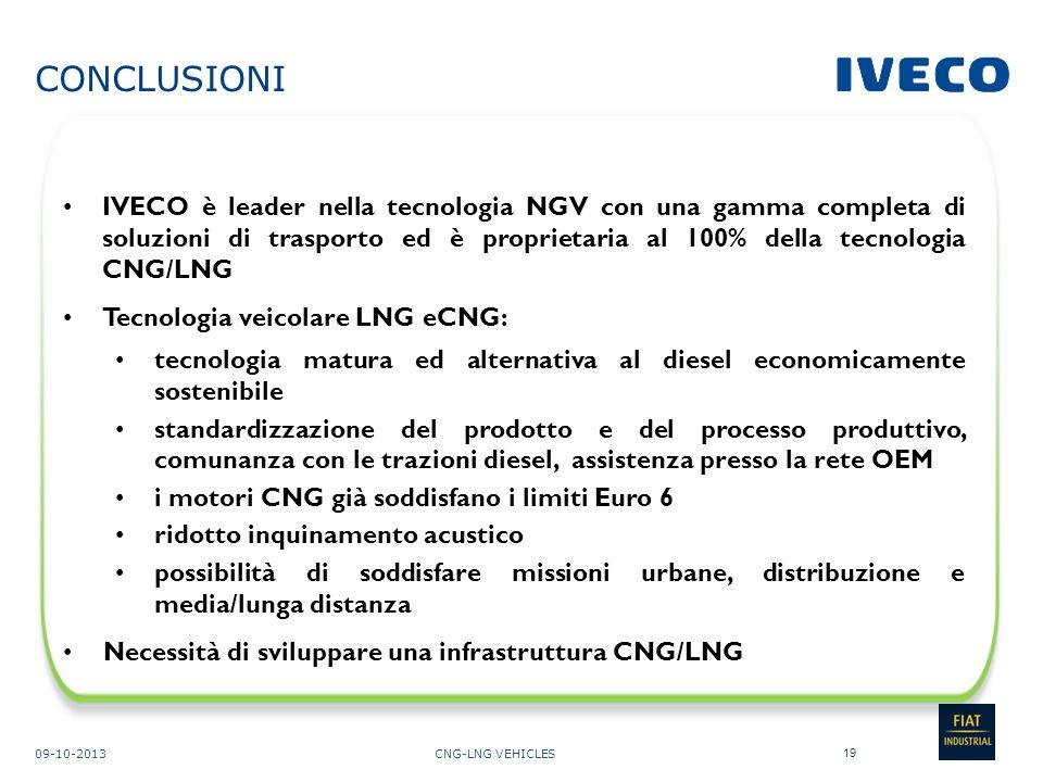 CONCLUSIONI IVECO è leader nella tecnologia NGV con una gamma completa di soluzioni di trasporto ed è proprietaria al 100% della tecnologia CNG/LNG.