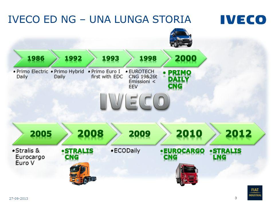 IVECO ED NG – UNA LUNGA STORIA