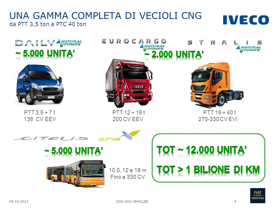 UNA GAMMA COMPLETA DI VECIOLI CNG da PTT 3,5 ton a PTC 40 ton