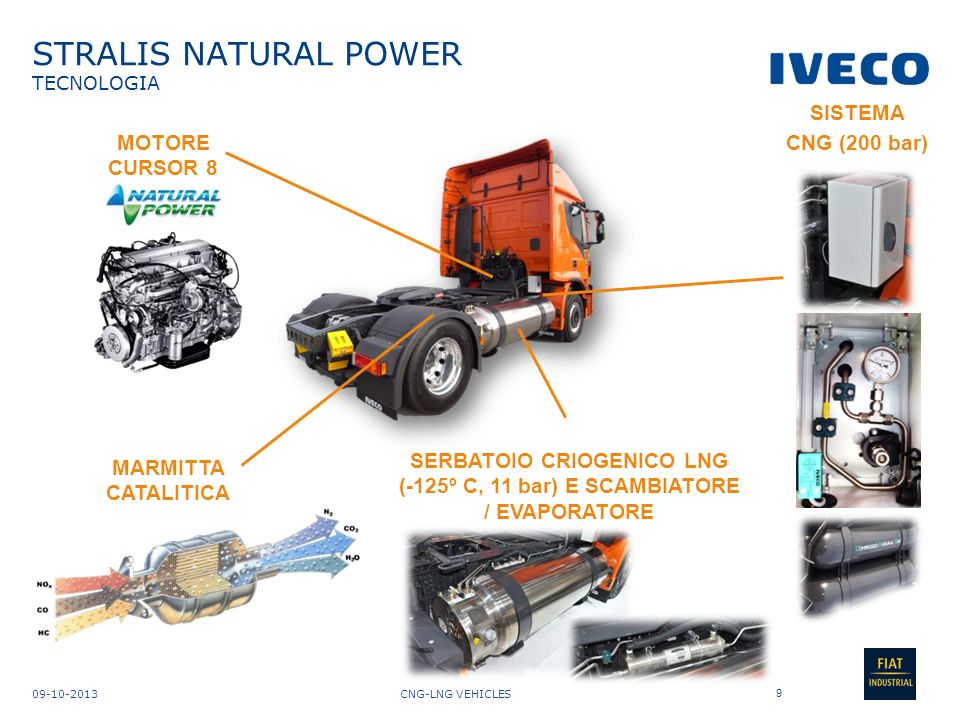 STRALIS NATURAL POWER TECNOLOGIA