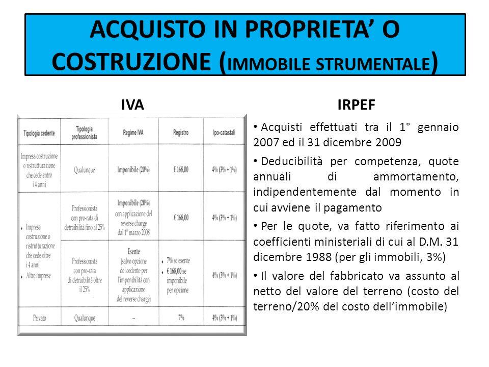 ACQUISTO IN PROPRIETA' O COSTRUZIONE (IMMOBILE STRUMENTALE)