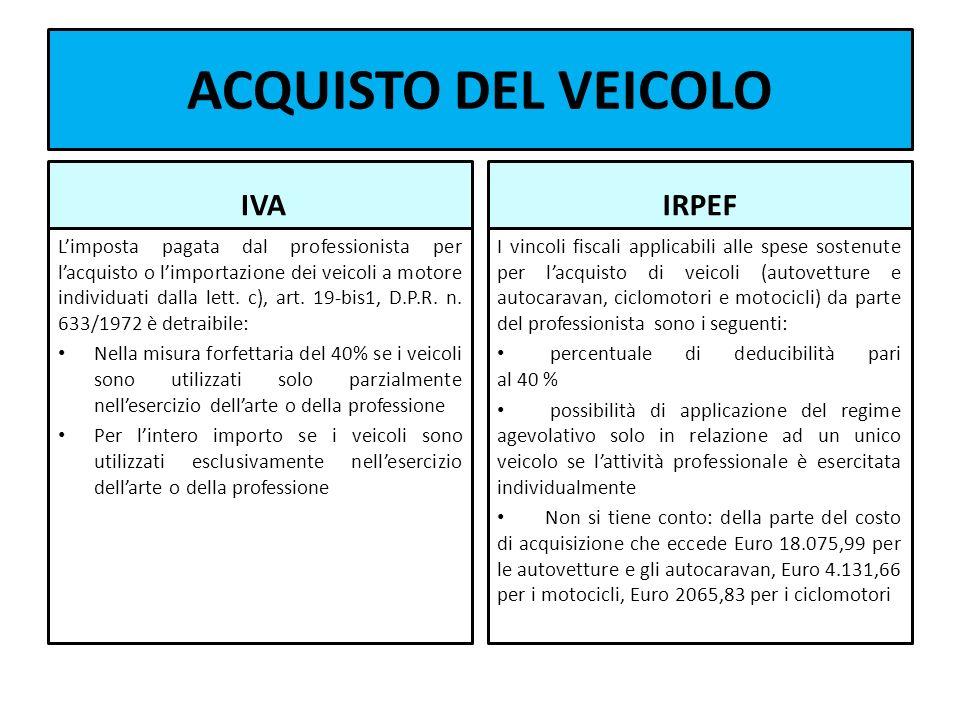 ACQUISTO DEL VEICOLO IVA IRPEF