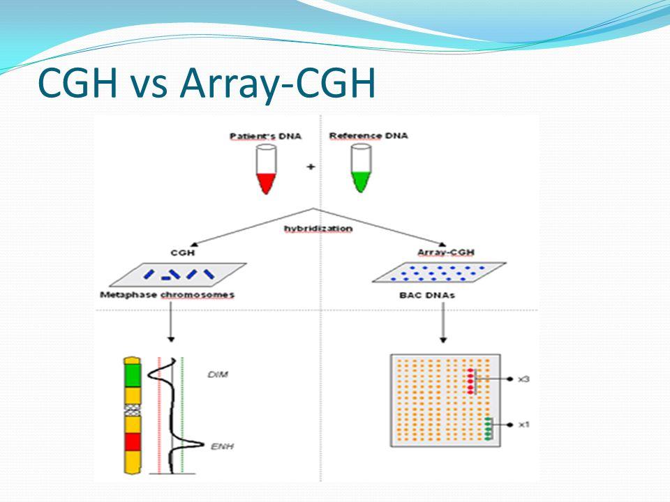 CGH vs Array-CGH