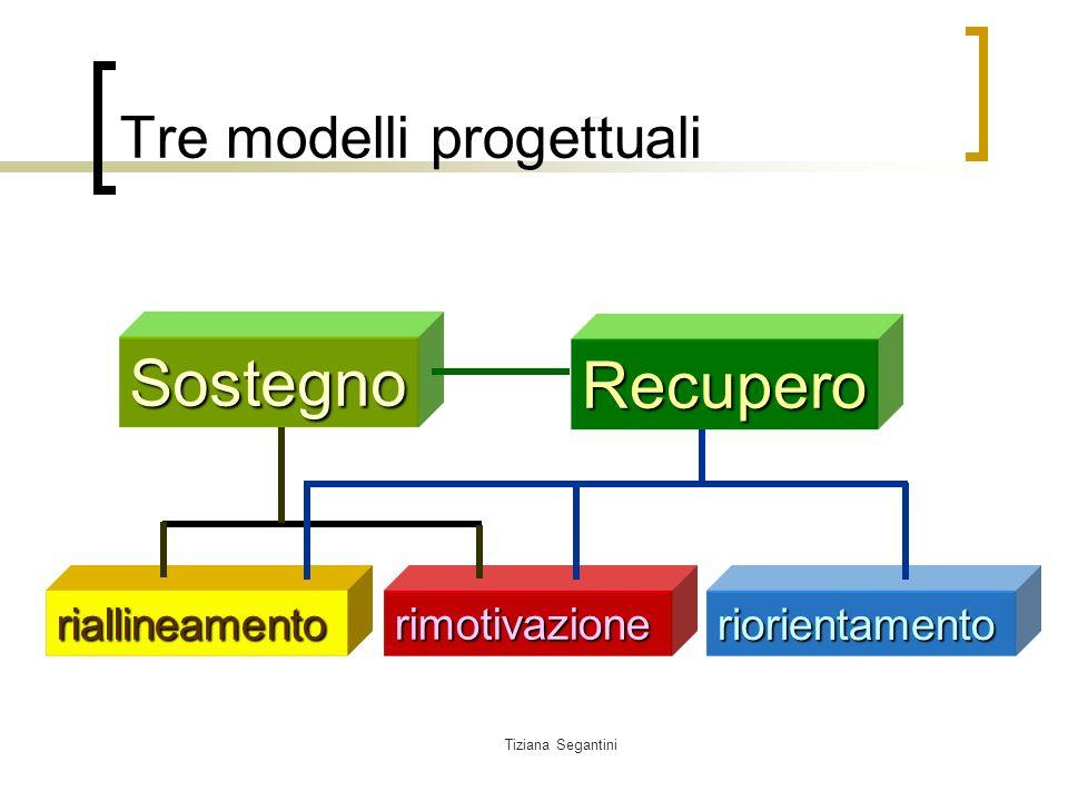 Tre modelli progettuali