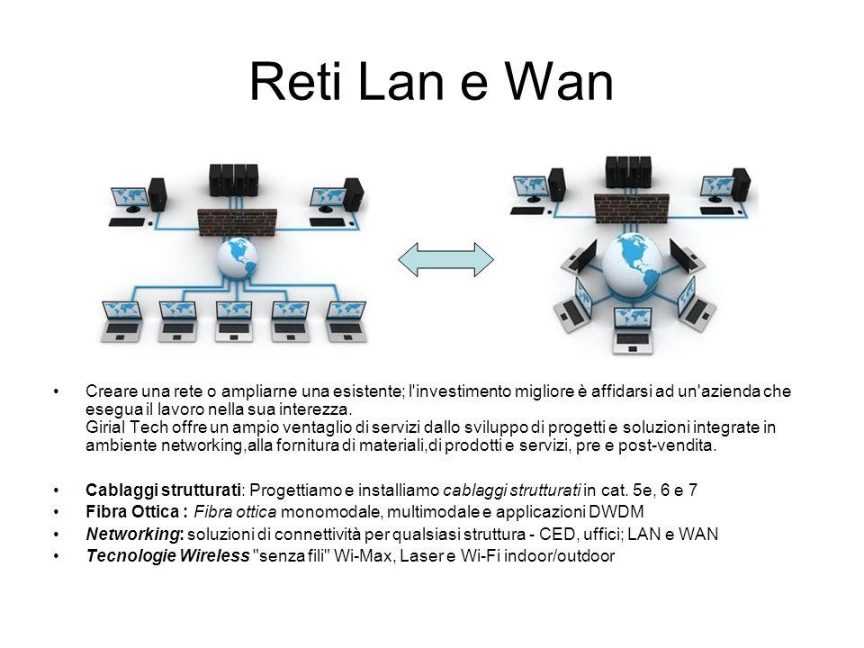 Reti Lan e Wan