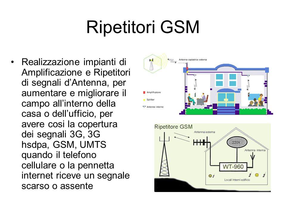 Ripetitori GSM