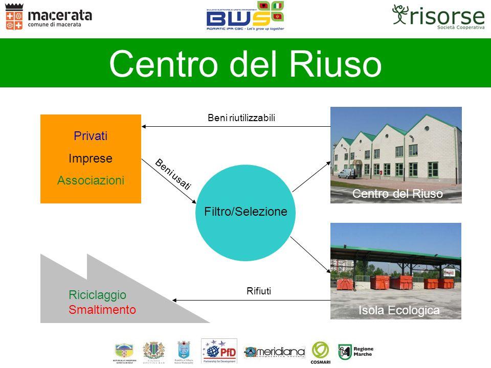 Centro del Riuso Privati Imprese Associazioni Centro del Riuso
