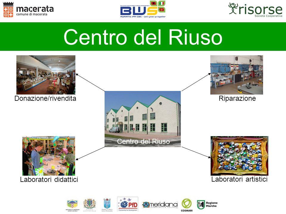 Centro del Riuso Donazione/rivendita Riparazione Centro del Riuso