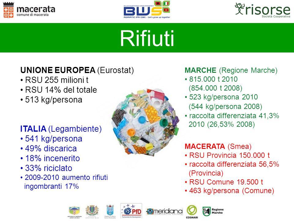 Rifiuti UNIONE EUROPEA (Eurostat) RSU 255 milioni t RSU 14% del totale