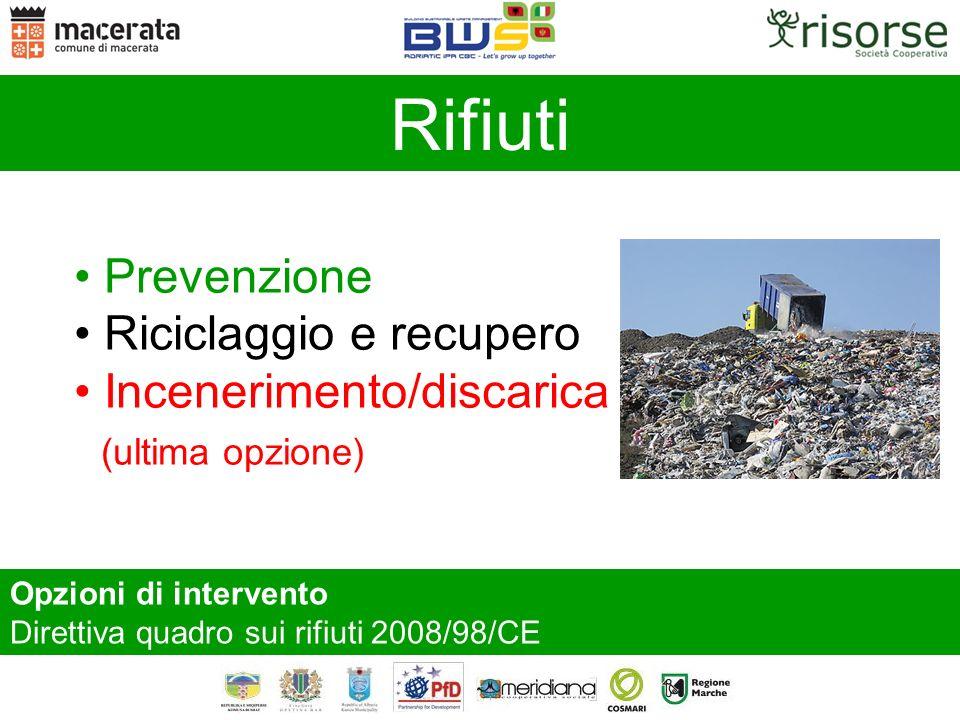 Rifiuti Prevenzione Riciclaggio e recupero Incenerimento/discarica
