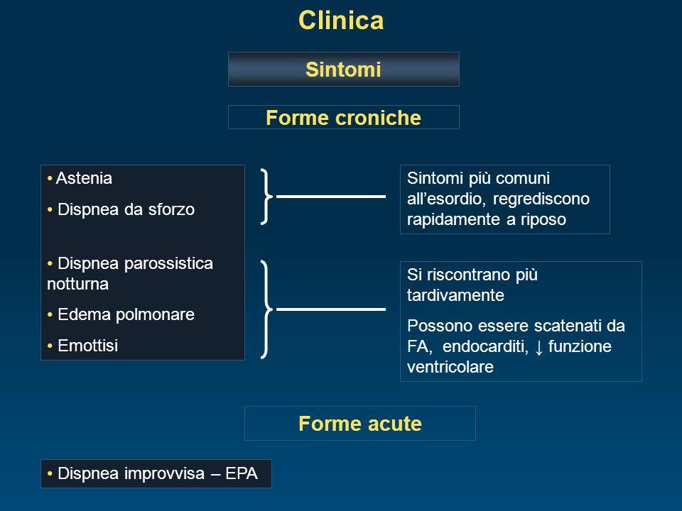 Clinica Sintomi Forme croniche Forme acute Astenia Dispnea da sforzo