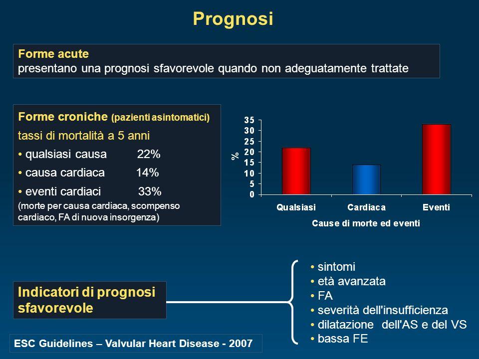 Prognosi Indicatori di prognosi sfavorevole Forme acute