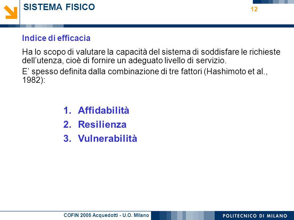 Affidabilità Resilienza Vulnerabilità SISTEMA FISICO
