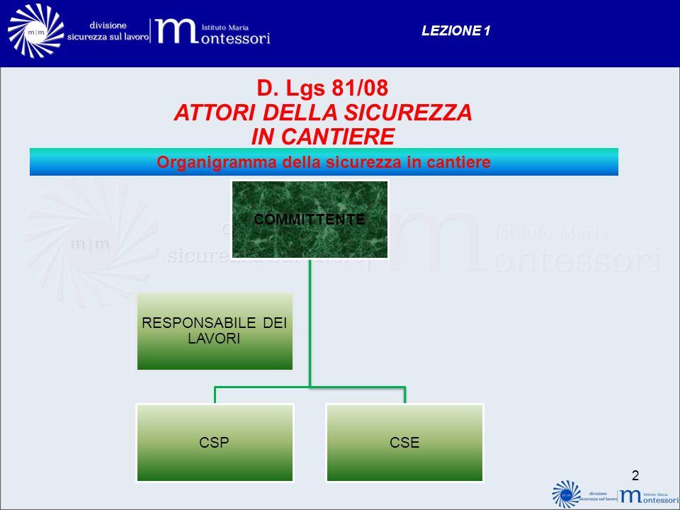 D. Lgs 81/08 ATTORI DELLA SICUREZZA IN CANTIERE