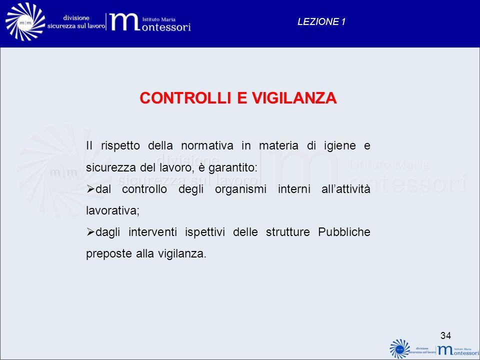 LEZIONE 1 CONTROLLI E VIGILANZA. II rispetto della normativa in materia di igiene e sicurezza del lavoro, è garantito: