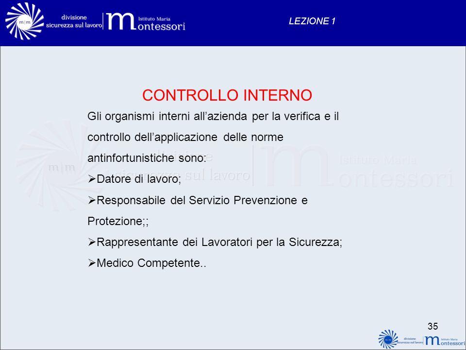 LEZIONE 1 CONTROLLO INTERNO. Gli organismi interni all'azienda per la verifica e il. controllo dell'applicazione delle norme.