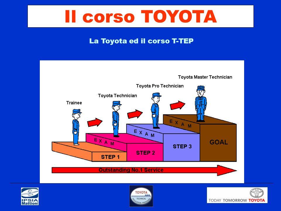 La Toyota ed il corso T-TEP