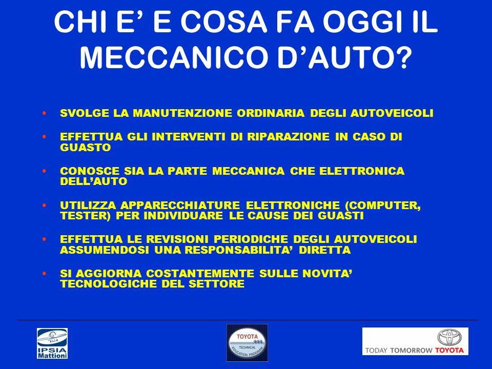 Settore meccanico termico ppt video online scaricare for Consulente d arredo cosa fa