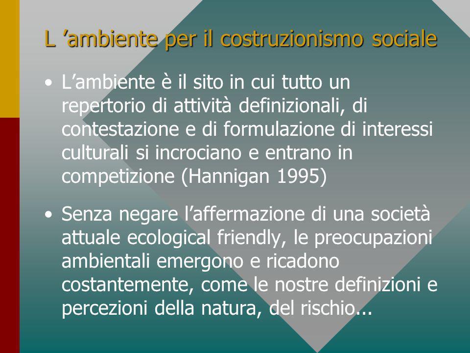 L 'ambiente per il costruzionismo sociale