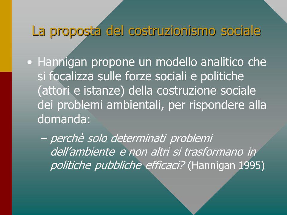 La proposta del costruzionismo sociale