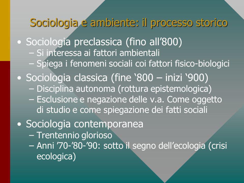Sociologia e ambiente: il processo storico