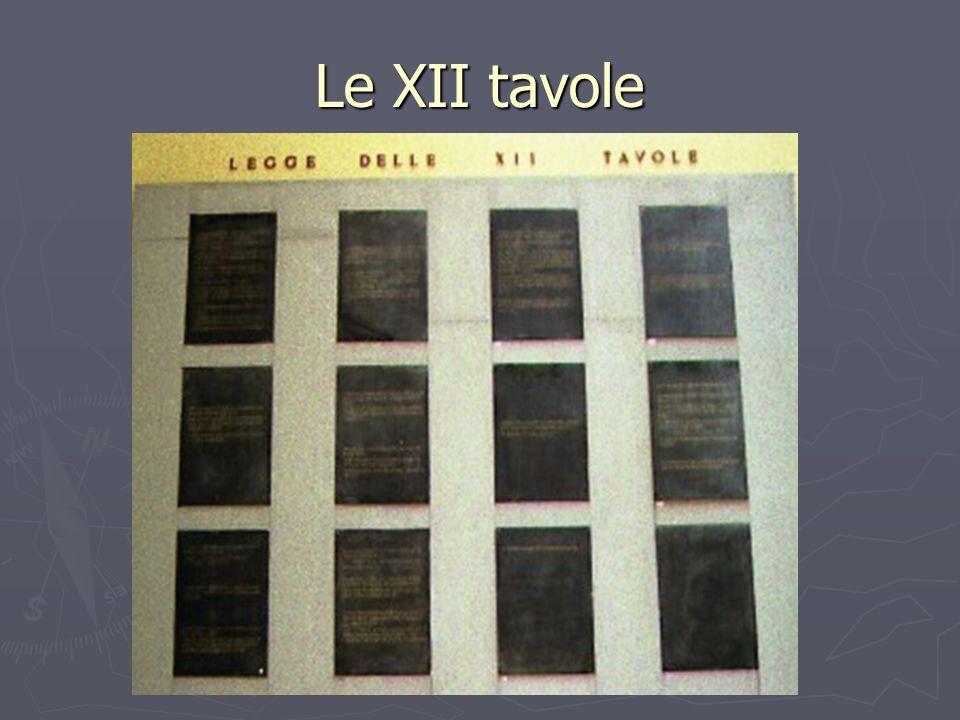 Le XII tavole