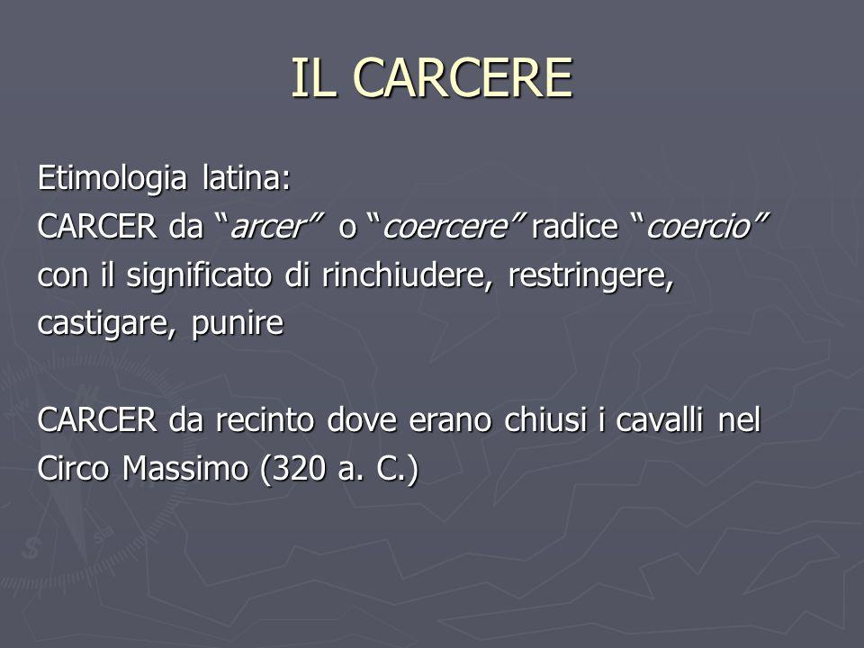 IL CARCERE Etimologia latina: