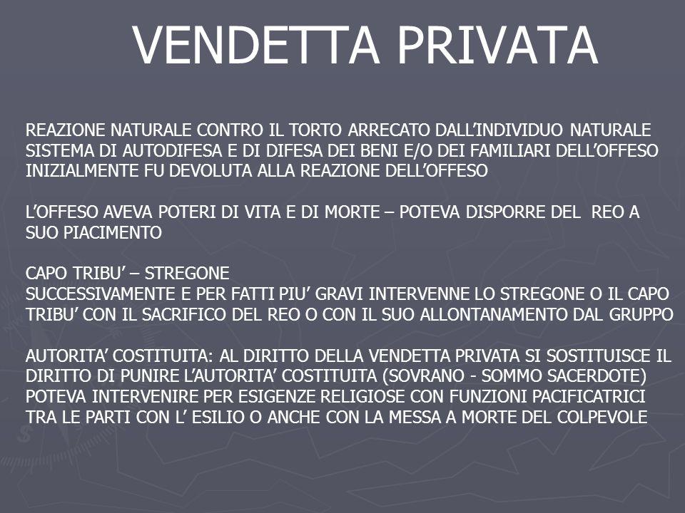 VENDETTA PRIVATA REAZIONE NATURALE CONTRO IL TORTO ARRECATO DALL'INDIVIDUO NATURALE.