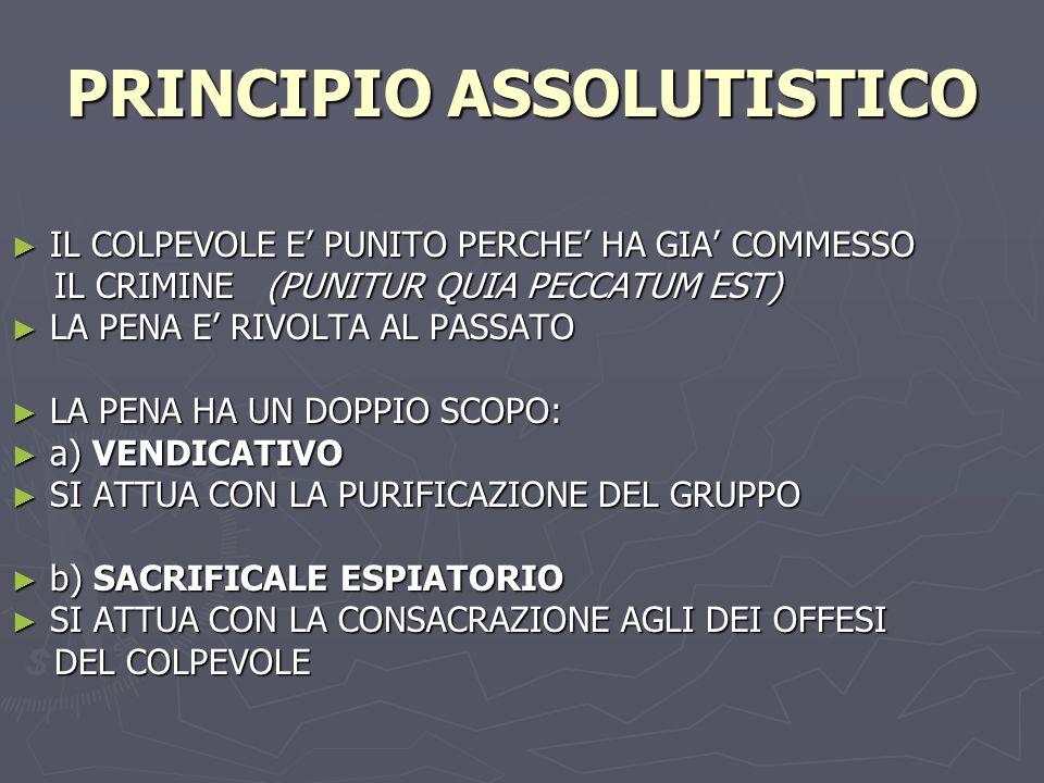 PRINCIPIO ASSOLUTISTICO