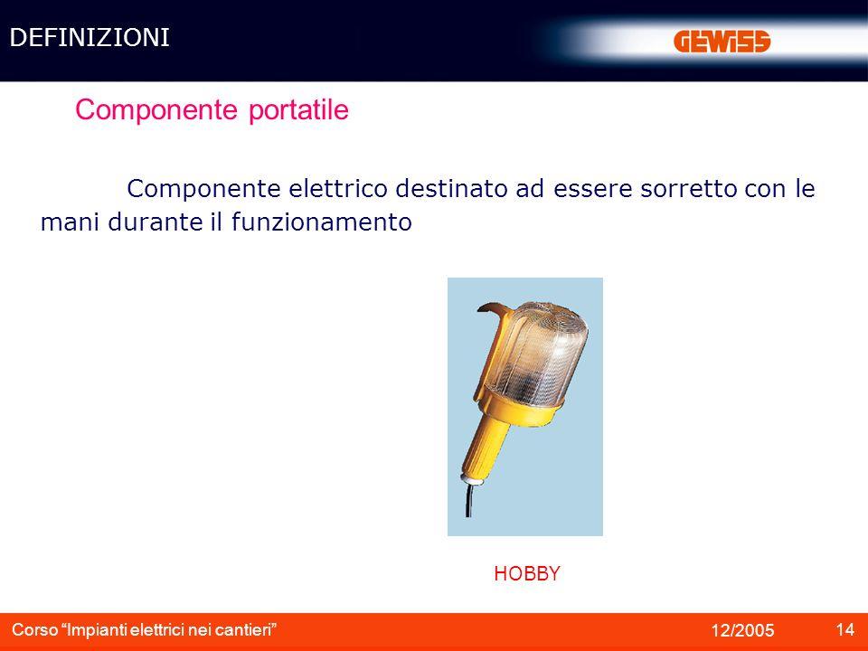 Componente portatile DEFINIZIONI