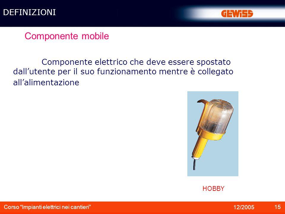 Componente mobile DEFINIZIONI