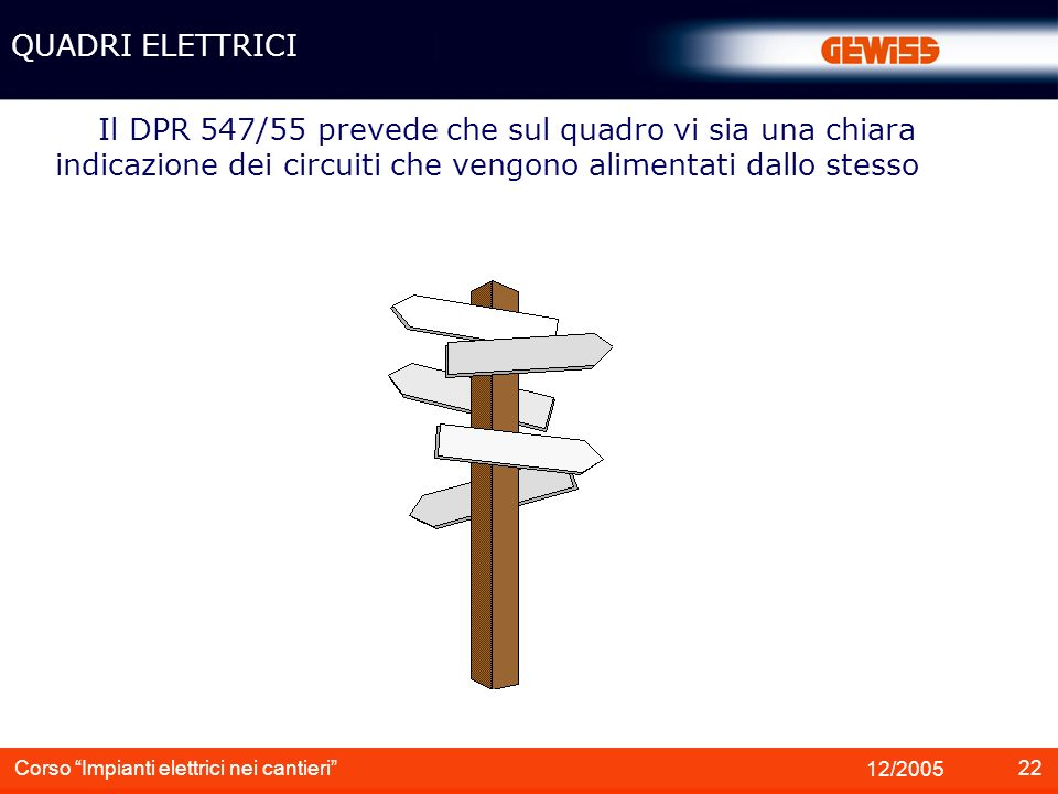 QUADRI ELETTRICI Il DPR 547/55 prevede che sul quadro vi sia una chiara indicazione dei circuiti che vengono alimentati dallo stesso.