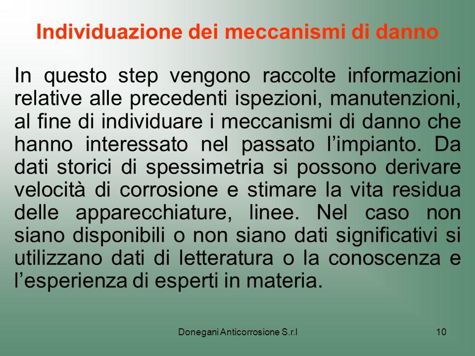 Individuazione dei meccanismi di danno