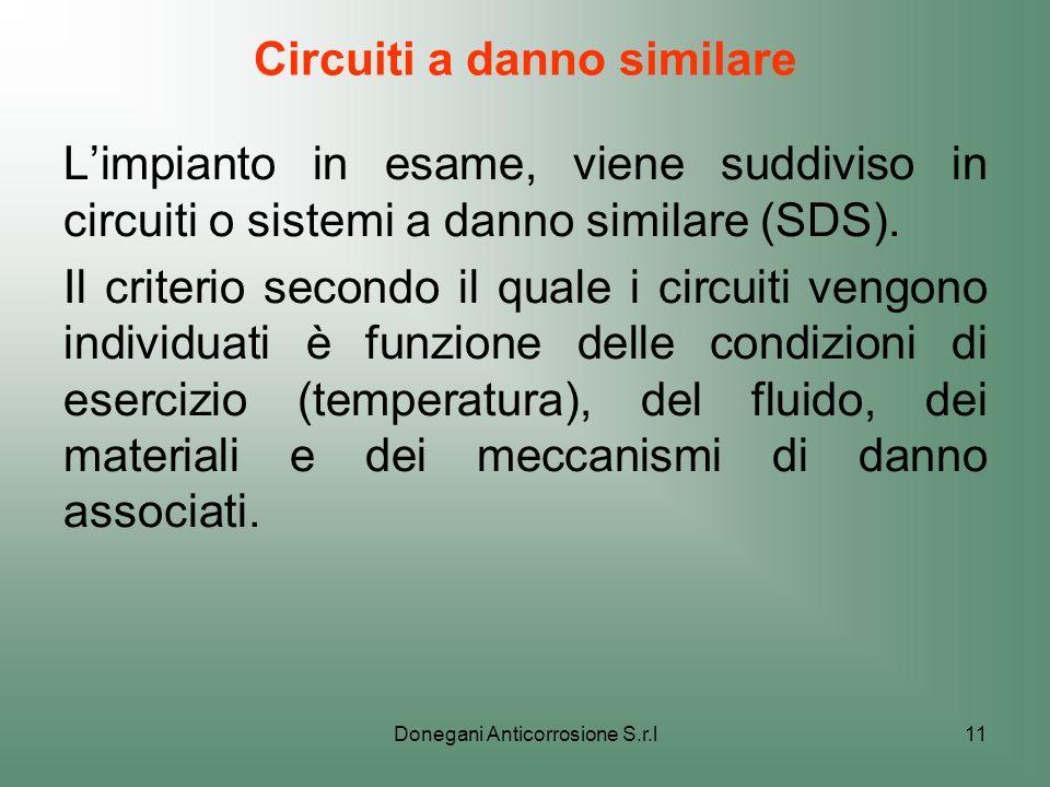 Circuiti a danno similare