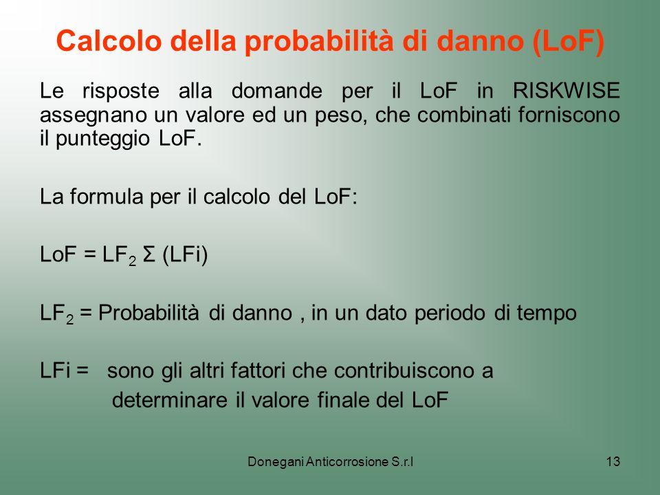 Calcolo della probabilità di danno (LoF)