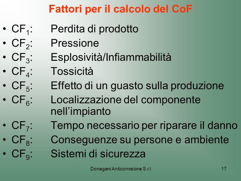 Fattori per il calcolo del CoF