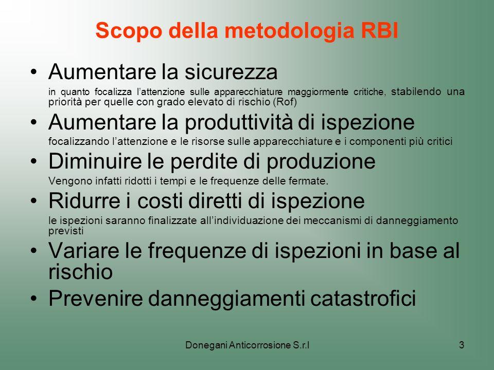Scopo della metodologia RBI