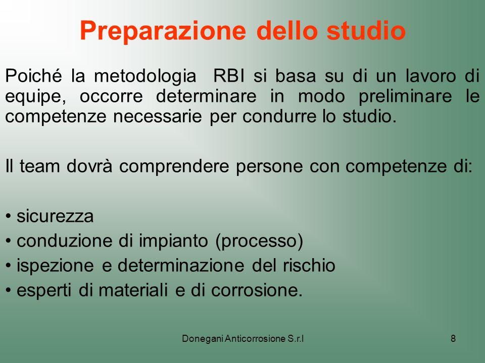 Preparazione dello studio