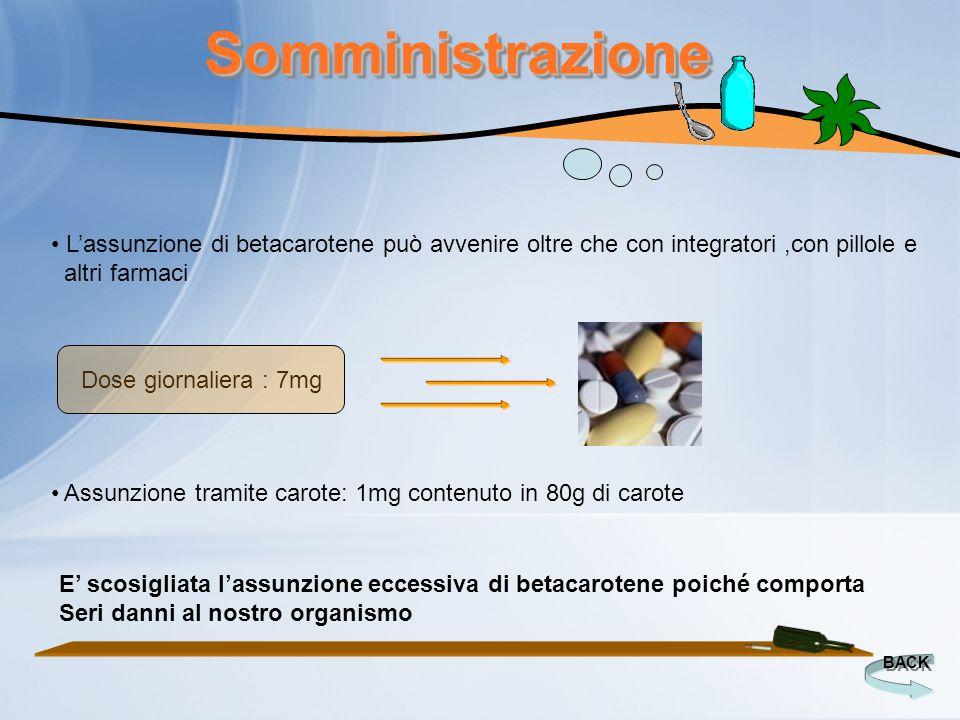SomministrazioneL'assunzione di betacarotene può avvenire oltre che con integratori ,con pillole e.