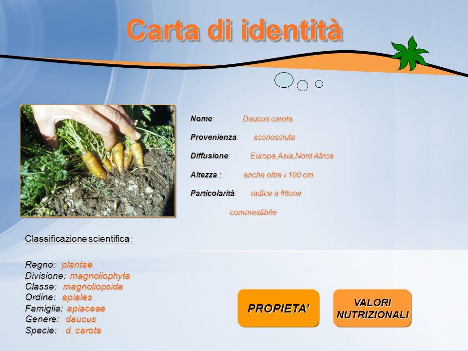 Carta di identità PROPIETA' VALORI NUTRIZIONALI