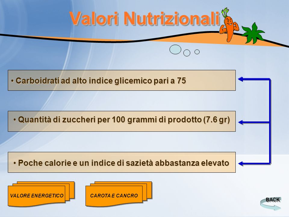 Valori Nutrizionali Carboidrati ad alto indice glicemico pari a 75